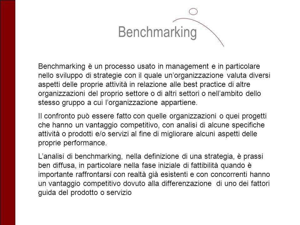 Benchmarking Benchmarking è un processo usato in management e in particolare nello sviluppo di strategie con il quale unorganizzazione valuta diversi