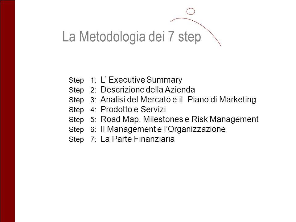 La Metodologia dei 7 step Step 1: L Executive Summary Step 2: Descrizione della Azienda Step 3: Analisi del Mercato e il Piano di Marketing Step 4: Pr