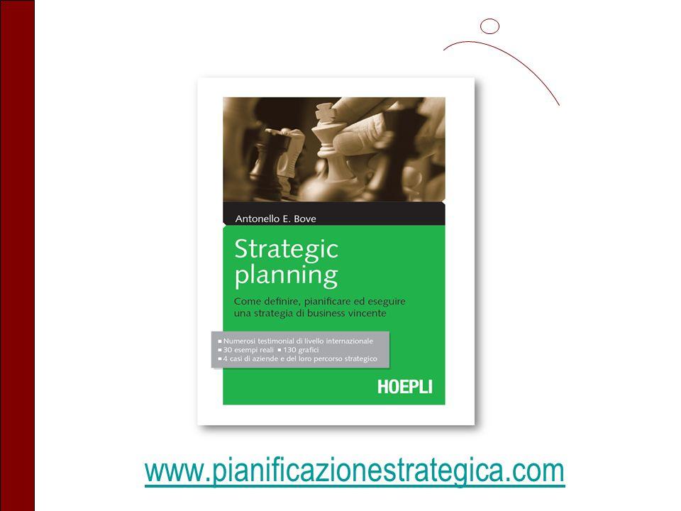 www.pianificazionestrategica.com