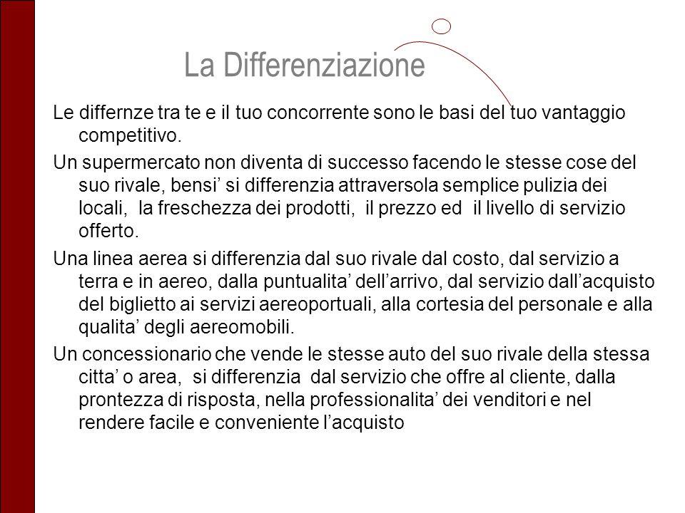 La Differenziazione Le differnze tra te e il tuo concorrente sono le basi del tuo vantaggio competitivo. Un supermercato non diventa di successo facen