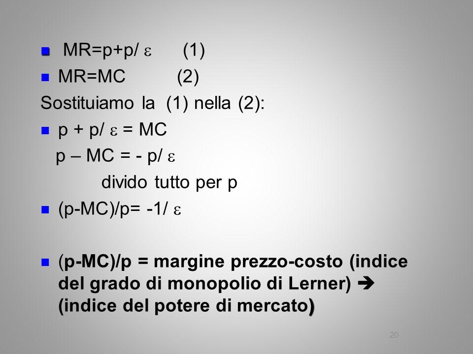 20 MR=p+p/ (1) MR=MC (2) Sostituiamo la (1) nella (2): p + p/ = MC p – MC = - p/ divido tutto per p (p-MC)/p= -1/ ) (p-MC)/p = margine prezzo-costo (i