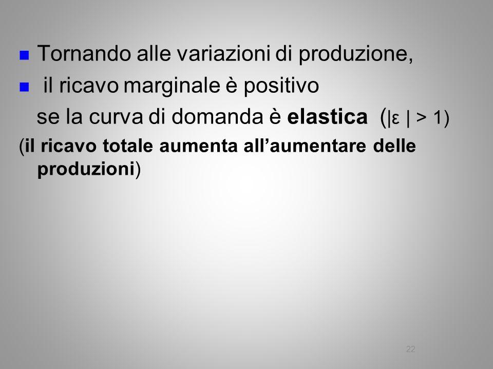 22 Tornando alle variazioni di produzione, il ricavo marginale è positivo se la curva di domanda è elastica ( |ε | > 1) (il ricavo totale aumenta alla