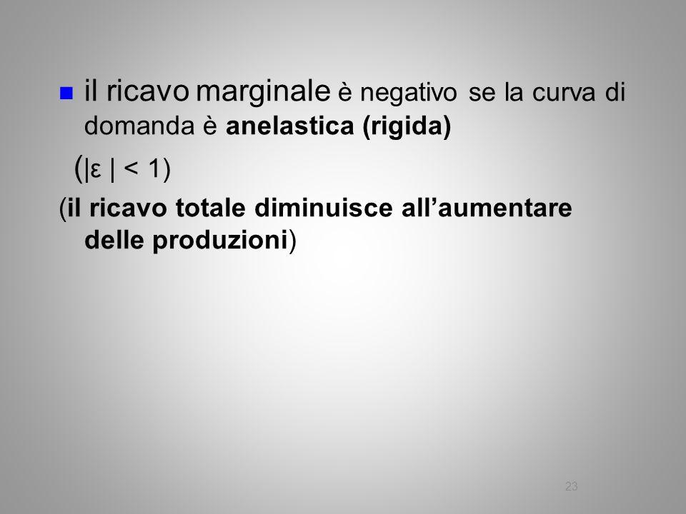 23 il ricavo marginale è negativo se la curva di domanda è anelastica (rigida) ( |ε | < 1) (il ricavo totale diminuisce allaumentare delle produzioni)