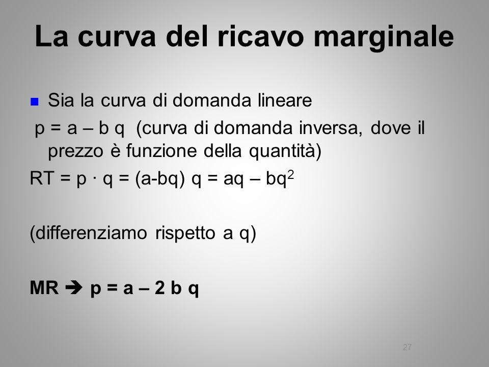 27 La curva del ricavo marginale Sia la curva di domanda lineare p = a – b q (curva di domanda inversa, dove il prezzo è funzione della quantità) RT =