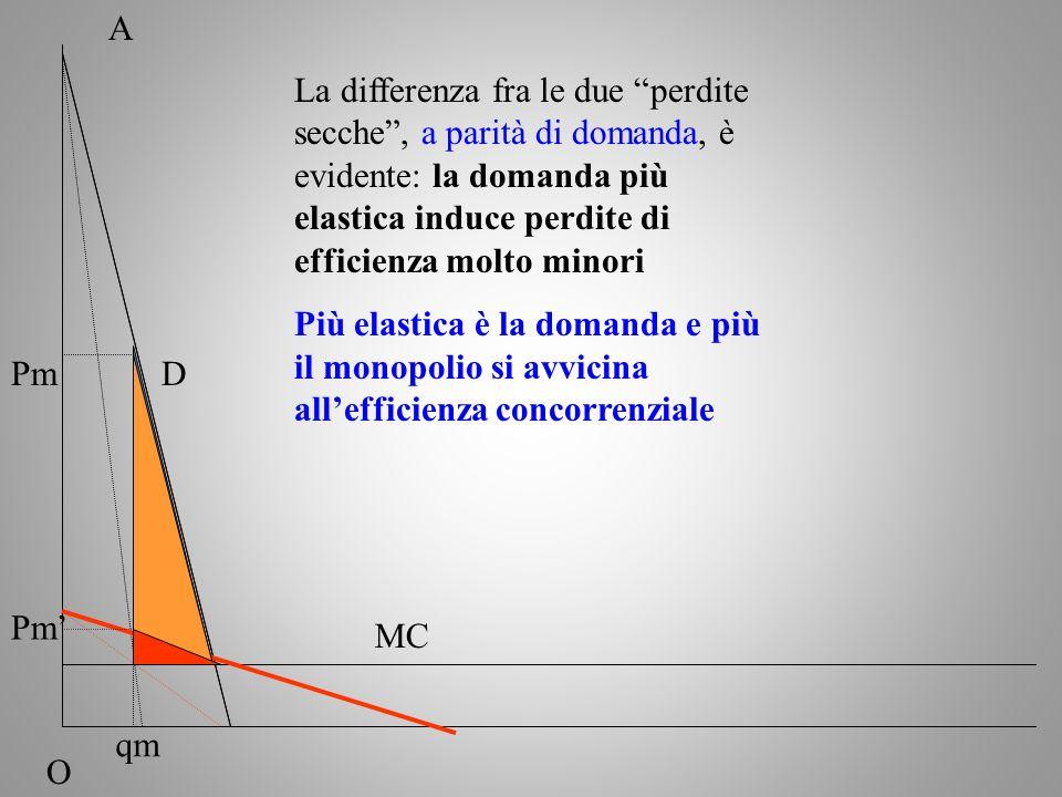 A O MC qm La differenza fra le due perdite secche, a parità di domanda, è evidente: la domanda più elastica induce perdite di efficienza molto minori