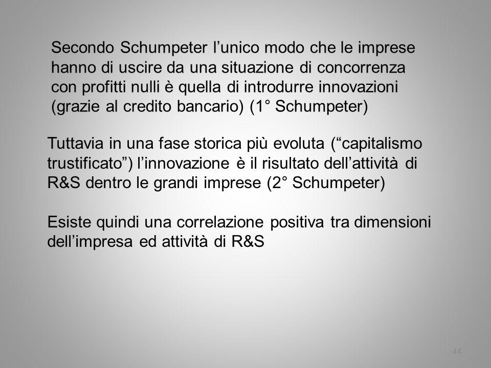 44 Secondo Schumpeter lunico modo che le imprese hanno di uscire da una situazione di concorrenza con profitti nulli è quella di introdurre innovazion