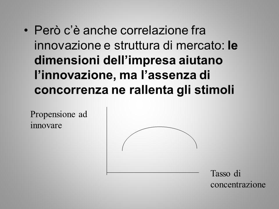 Però cè anche correlazione fra innovazione e struttura di mercato: le dimensioni dellimpresa aiutano linnovazione, ma lassenza di concorrenza ne ralle