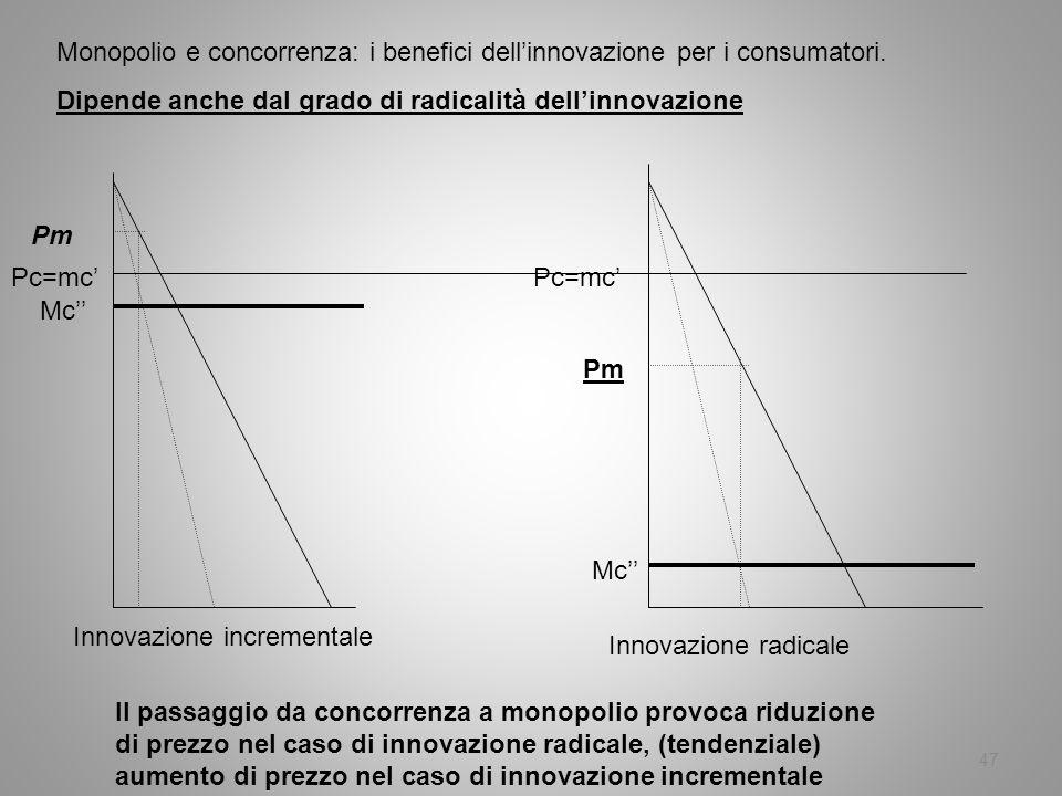 47 Monopolio e concorrenza: i benefici dellinnovazione per i consumatori. Dipende anche dal grado di radicalità dellinnovazione Innovazione incrementa