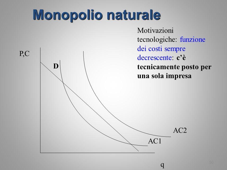 50 Monopolio naturale Motivazioni tecnologiche: funzione dei costi sempre decrescente: cè tecnicamente posto per una sola impresa P,C q AC1 D AC2