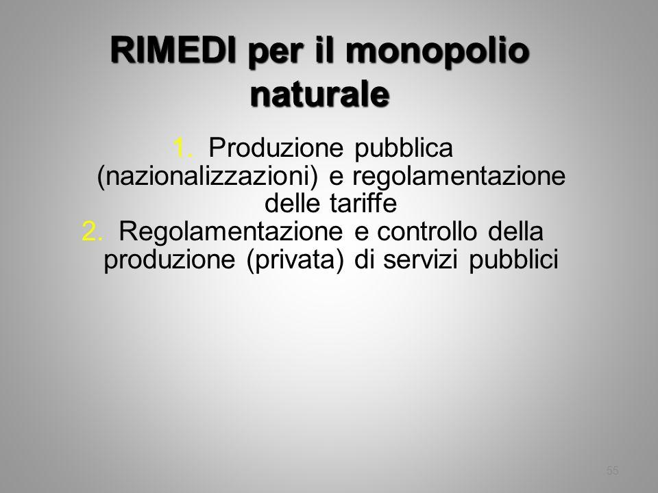55 RIMEDI per il monopolio naturale 1.Produzione pubblica (nazionalizzazioni) e regolamentazione delle tariffe 2.Regolamentazione e controllo della pr