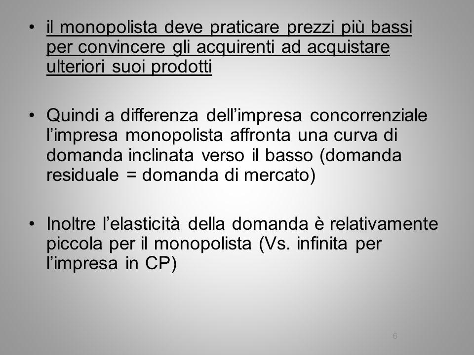 MC MR Pm Pc Monopolio e perdita di benessere A B C Concorrenza, surplus totale: ACB Monopolio, surplus totale: (ALK + KLDB) < ACB Differenza totale: LCD (perdita secca DWL) KL D
