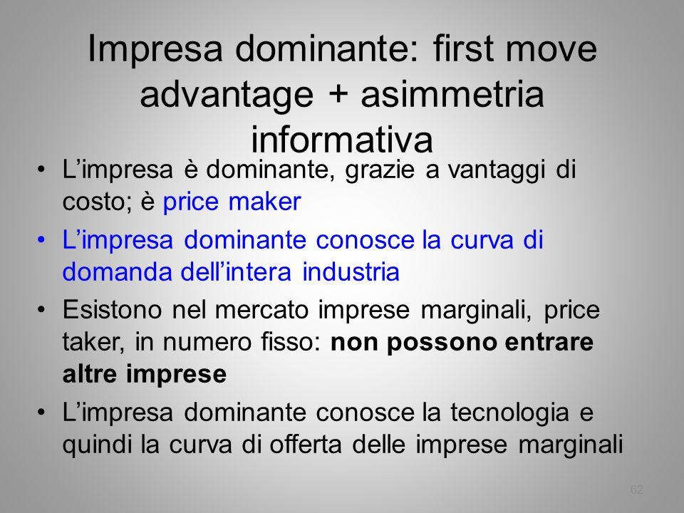 62 Impresa dominante: first move advantage + asimmetria informativa Limpresa è dominante, grazie a vantaggi di costo; è price maker Limpresa dominante