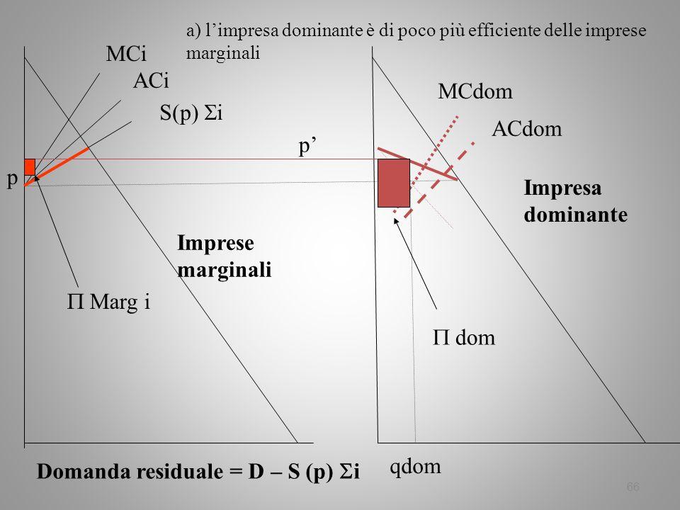66 MCi ACi S(p) i Domanda residuale = D – S (p) i p a) limpresa dominante è di poco più efficiente delle imprese marginali Imprese marginali Impresa d