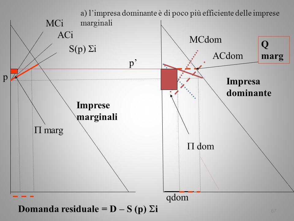 67 MCi ACi S(p) i Domanda residuale = D – S (p) i p a) limpresa dominante è di poco più efficiente delle imprese marginali Imprese marginali Impresa d