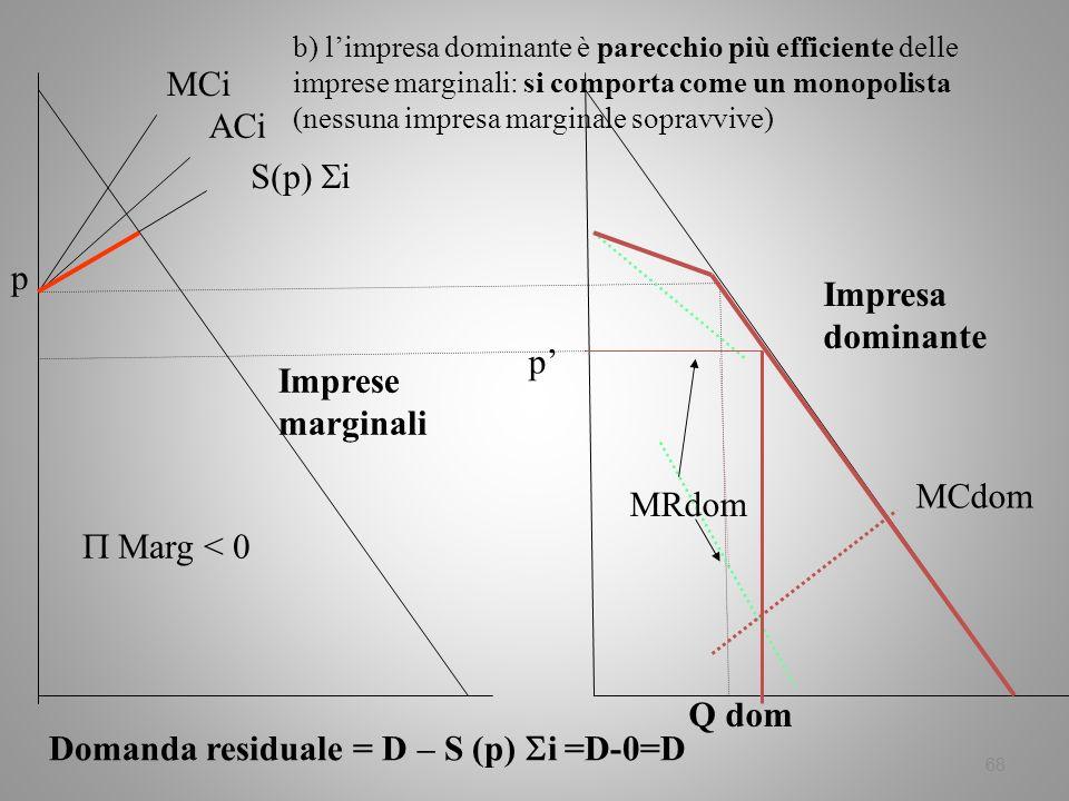 68 MCi ACi S(p) i Domanda residuale = D – S (p) i =D-0=D p b) limpresa dominante è parecchio più efficiente delle imprese marginali: si comporta come
