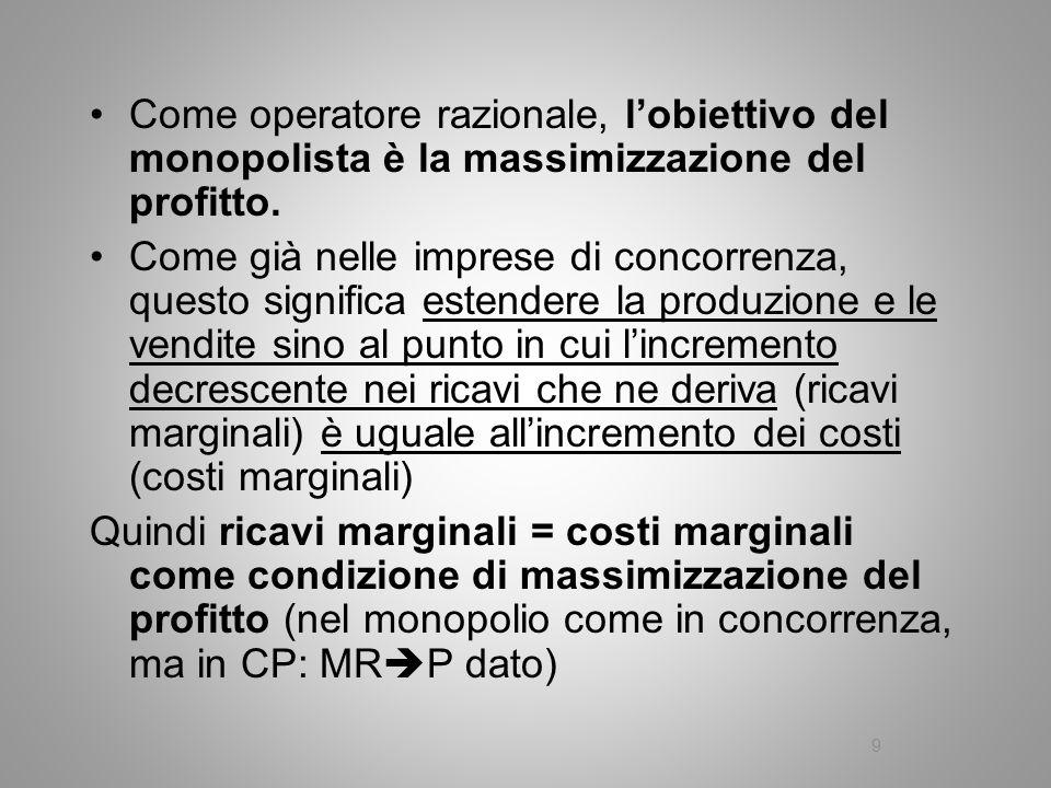 30 P, MR q q/2 La massimizzazione del profitto può aversi solo in questo segmento elastico della funzione di domanda perché altrove il ricavo marginale è negativo (domanda anelastica)