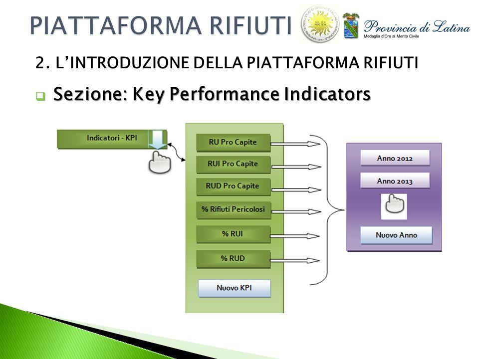 Sezione: Key Performance Indicators Sezione: Key Performance Indicators 2.