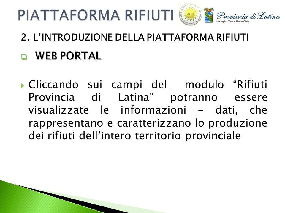 WEB PORTAL WEB PORTAL Cliccando sui campi del modulo Rifiuti Provincia di Latina potranno essere visualizzate le informazioni - dati, che rappresentano e caratterizzano lo produzione dei rifiuti dellintero territorio provinciale 2.
