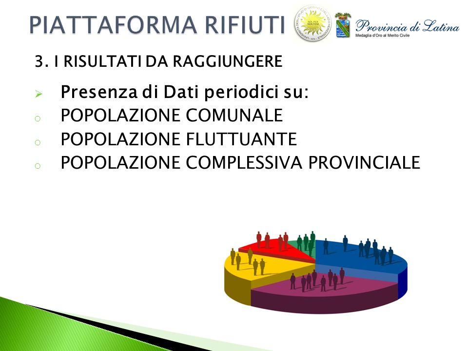 Presenza di Dati periodici su: o POPOLAZIONE COMUNALE o POPOLAZIONE FLUTTUANTE o POPOLAZIONE COMPLESSIVA PROVINCIALE 3.