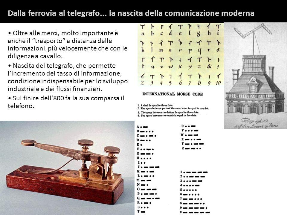 Dalla ferrovia al telegrafo... la nascita della comunicazione moderna Oltre alle merci, molto importante è anche il trasporto a distanza delle informa