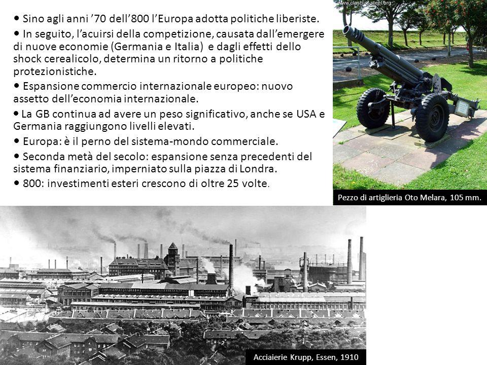 Sino agli anni 70 dell800 lEuropa adotta politiche liberiste. In seguito, lacuirsi della competizione, causata dallemergere di nuove economie (Germani