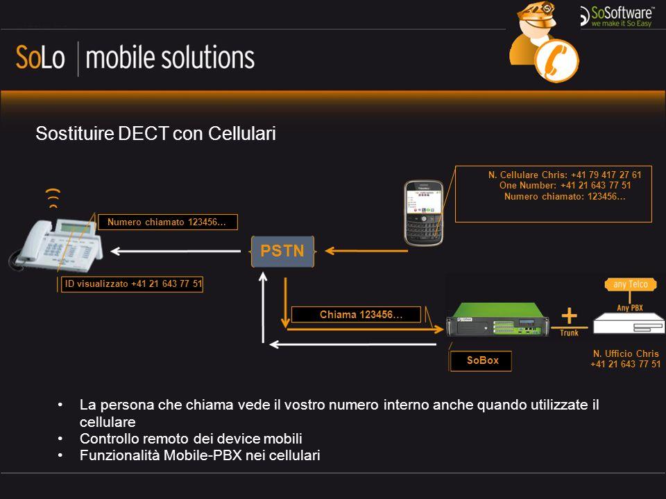 SoBox Sostituire DECT con Cellulari PSTN Numero chiamato 123456… ID visualizzato +41 21 643 77 51 La persona che chiama vede il vostro numero interno