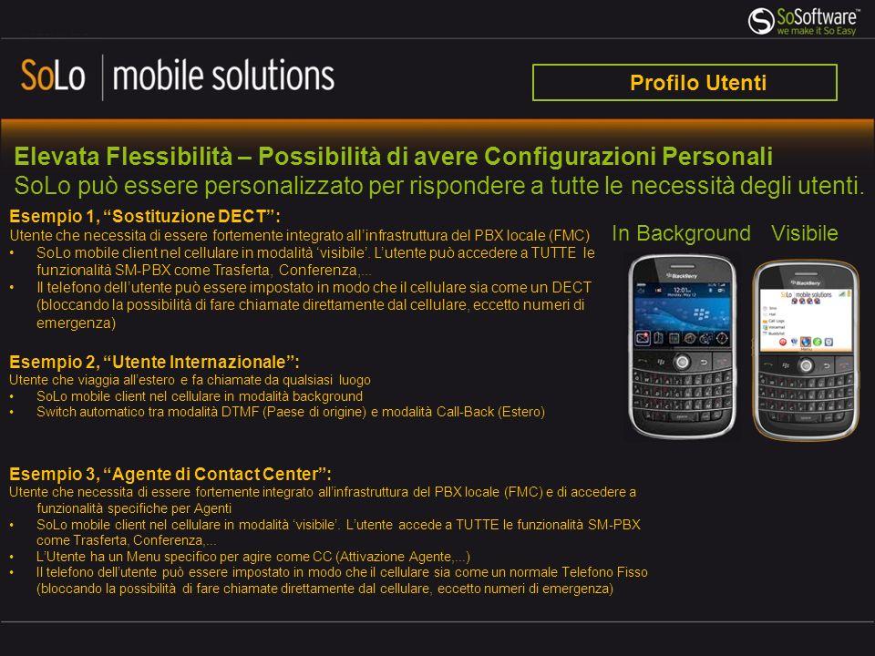 Elevata Flessibilità – Possibilità di avere Configurazioni Personali SoLo può essere personalizzato per rispondere a tutte le necessità degli utenti.
