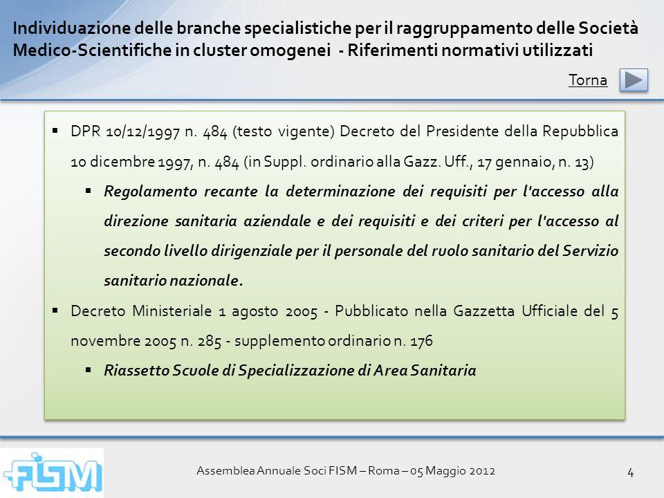 Assemblea Annuale Soci FISM – Roma – 05 Maggio 20124 Individuazione delle branche specialistiche per il raggruppamento delle Società Medico-Scientifiche in cluster omogenei - Riferimenti normativi utilizzati DPR 10/12/1997 n.