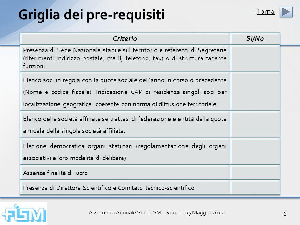 Assemblea Annuale Soci FISM – Roma – 05 Maggio 20125 Griglia dei pre-requisiti Torna