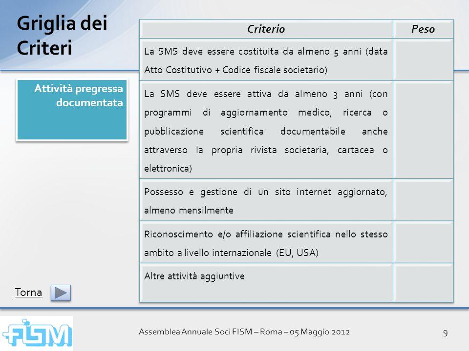 Assemblea Annuale Soci FISM – Roma – 05 Maggio 20129 Griglia dei Criteri Attività pregressa documentata Torna