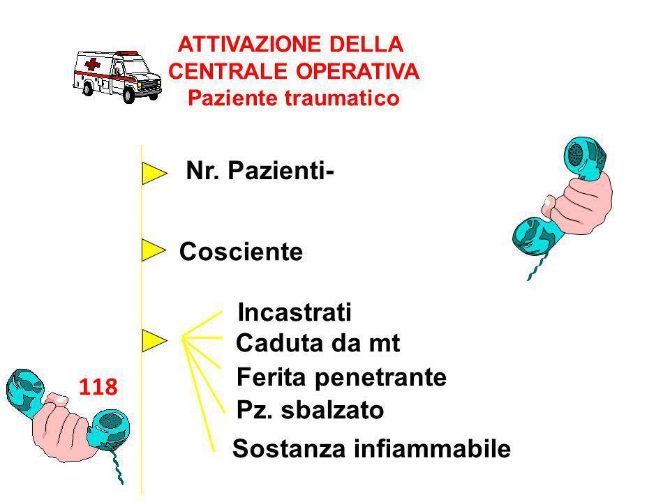 ATTIVAZIONE DELLA CENTRALE OPERATIVA Paziente traumatico 118 Ferita penetrante Cosciente Mezzi coinvolti Respira Pz. sbalzato Nr. Pazienti- Incastrati