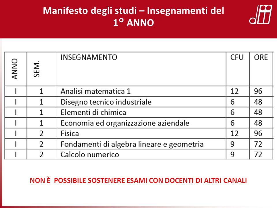 Manifesto degli studi – Insegnamenti del 1° ANNO NON È POSSIBILE SOSTENERE ESAMI CON DOCENTI DI ALTRI CANALI