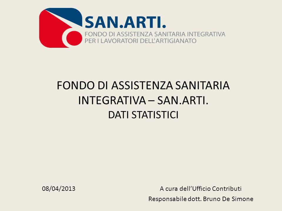 FONDO DI ASSISTENZA SANITARIA INTEGRATIVA – SAN.ARTI. DATI STATISTICI 08/04/2013A cura dellUfficio Contributi Responsabile dott. Bruno De Simone