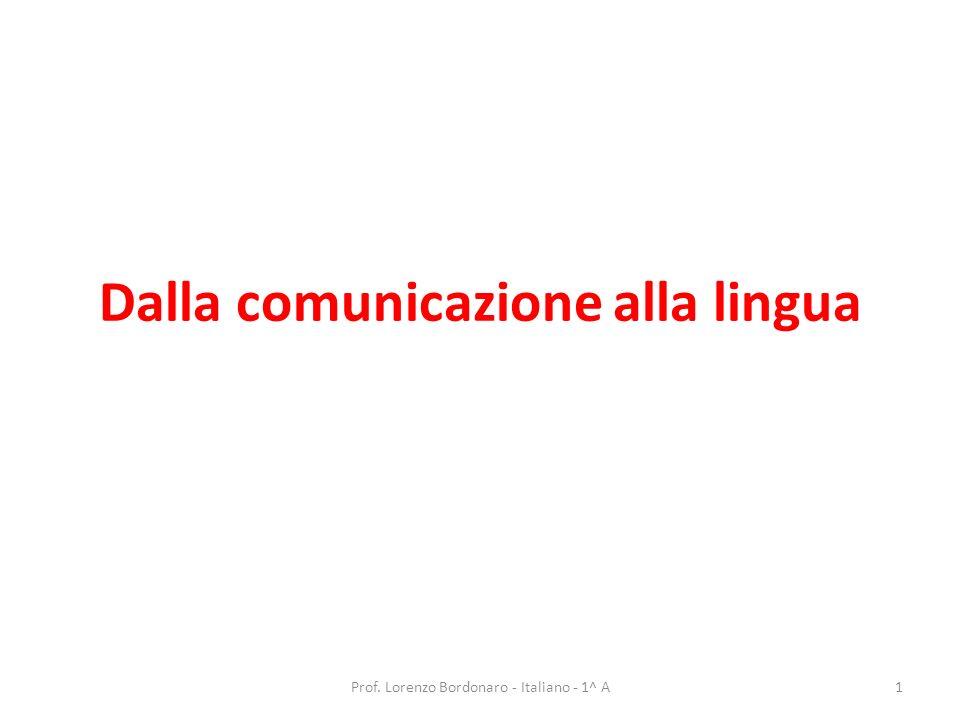Dalla comunicazione alla lingua Prof. Lorenzo Bordonaro - Italiano - 1^ A1