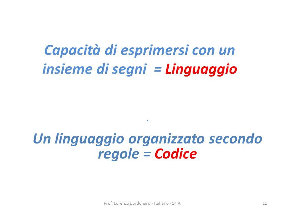 Quasi tutti i segni usati dalluomo sono convenzionali, cioè scaturiscono da un accordo tra coloro che li usano. Prof. Lorenzo Bordonaro - Italiano - 1