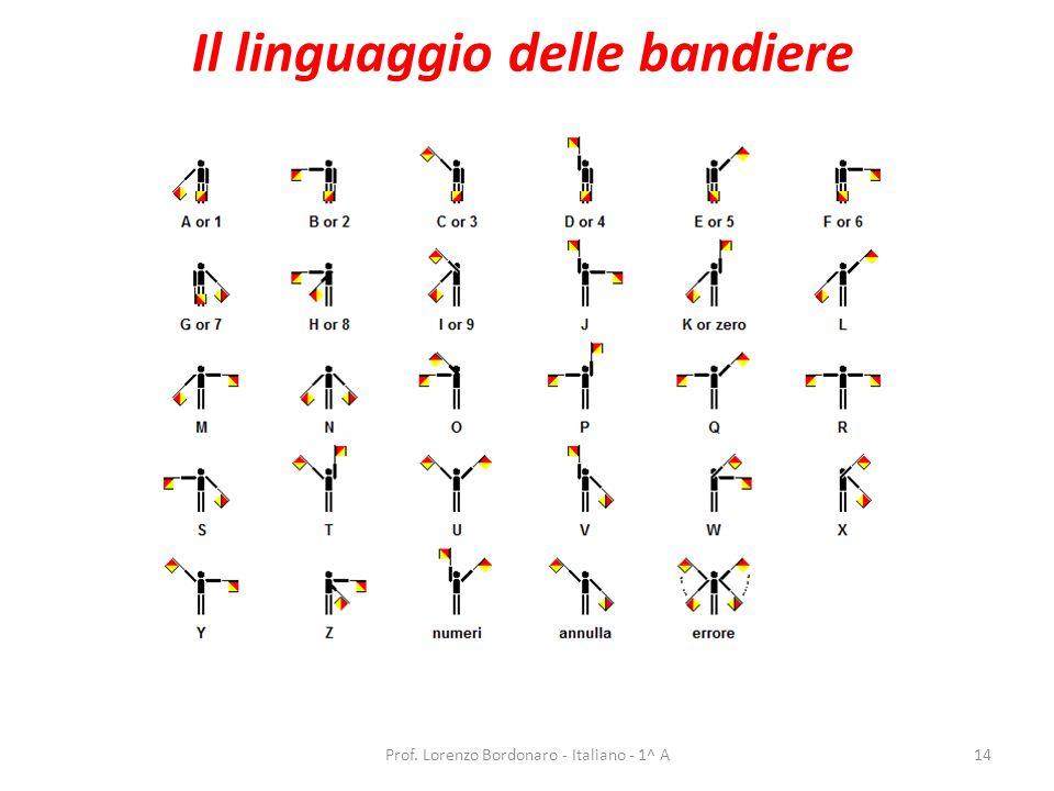 Prof. Lorenzo Bordonaro - Italiano - 1^ A13 Codice Morse