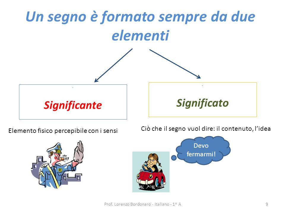 Un segno è formato sempre da due elementi Prof.Lorenzo Bordonaro - Italiano - 1^ A9.