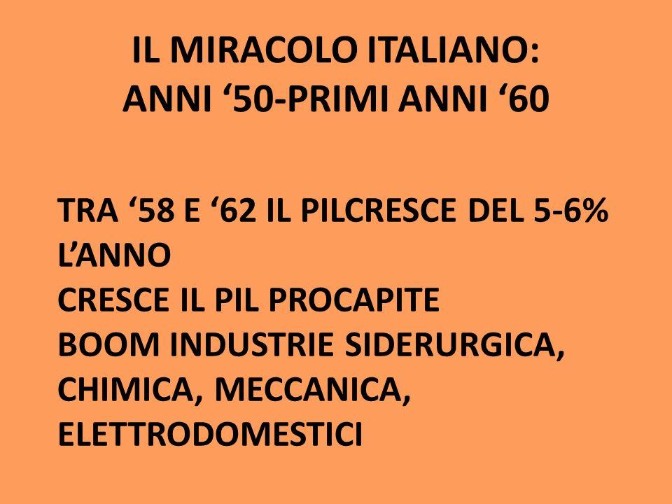 IL MIRACOLO ITALIANO: ANNI 50-PRIMI ANNI 60 SALARI BASSI ALTA DISOCCUPAZIONE MA FORTE RIPRESA PRODUTTIVA