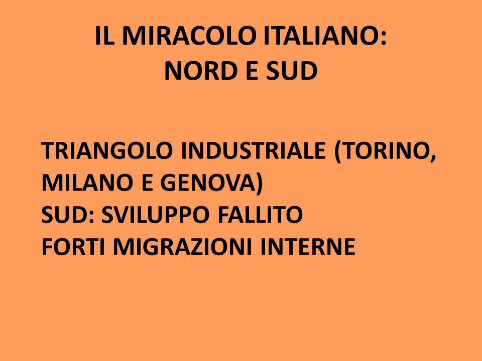IL MIRACOLO ITALIANO: ANNI 50-PRIMI ANNI 60 TRA 58 E 62 IL PILCRESCE DEL 5-6% LANNO CRESCE IL PIL PROCAPITE BOOM INDUSTRIE SIDERURGICA, CHIMICA, MECCA