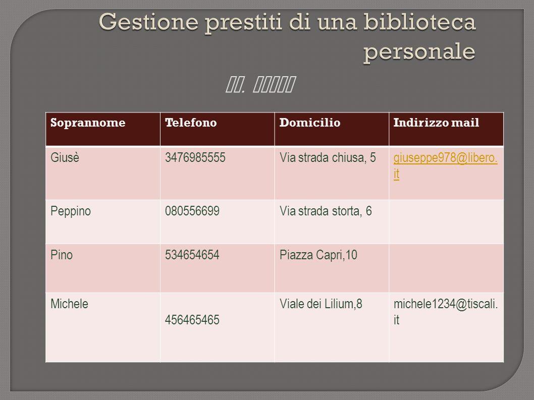 Gestione prestiti di una biblioteca personale es.
