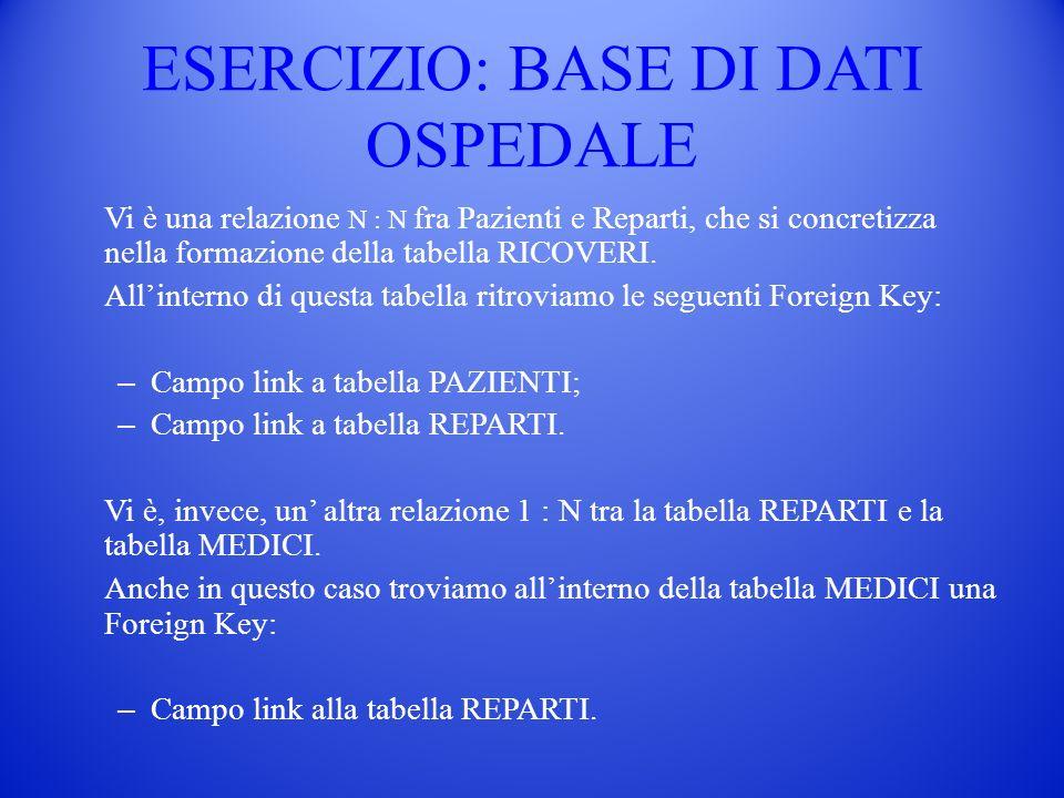 ESERCIZIO: BASE DI DATI OSPEDALE Vi è una relazione N : N fra Pazienti e Reparti, che si concretizza nella formazione della tabella RICOVERI. Allinter