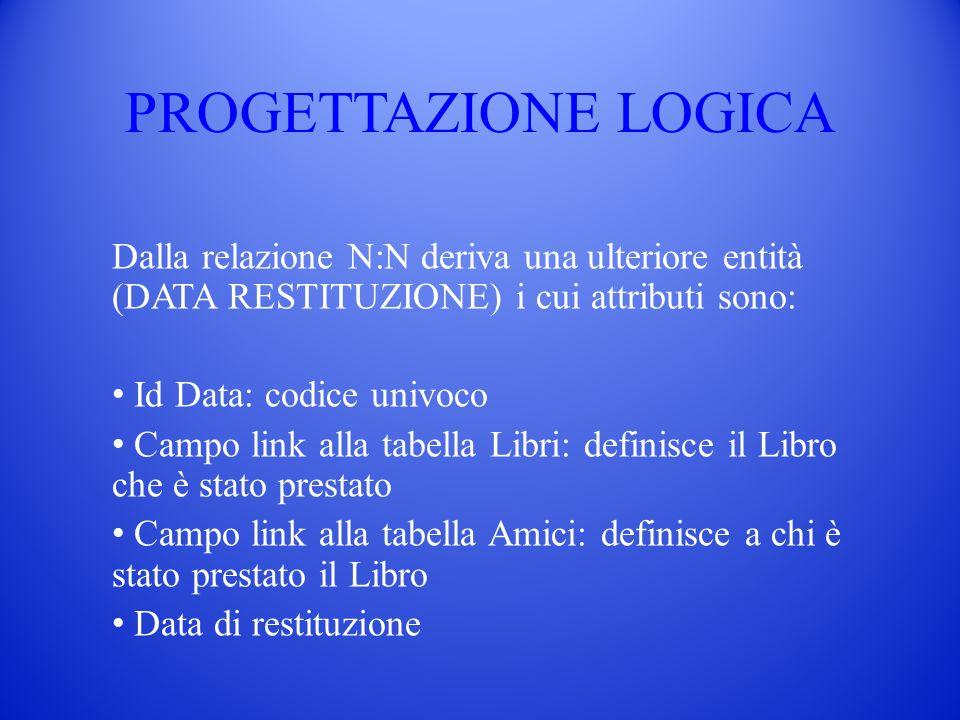 PROGETTAZIONE LOGICA Dalla relazione N:N deriva una ulteriore entità (DATA RESTITUZIONE) i cui attributi sono: Id Data: codice univoco Campo link alla