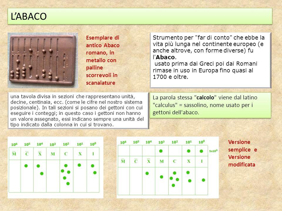 LABACO Esemplare di antico Abaco romano, in metallo con palline scorrevoli in scanalature Strumento per far di conto che ebbe la vita più lunga nel continente europeo (e anche altrove, con forme diverse) fu l Abaco.