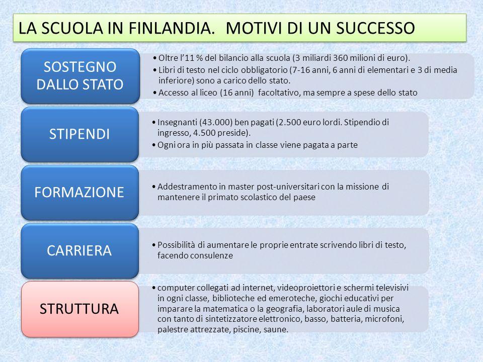 Oltre l11 % del bilancio alla scuola (3 miliardi 360 milioni di euro). Libri di testo nel ciclo obbligatorio (7-16 anni, 6 anni di elementari e 3 di m