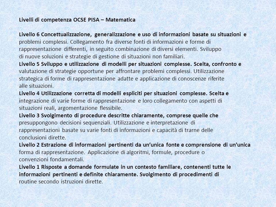 Livelli di competenza OCSE PISA – Matematica Livello 6 Concettualizzazione, generalizzazione e uso di informazioni basate su situazioni e problemi com
