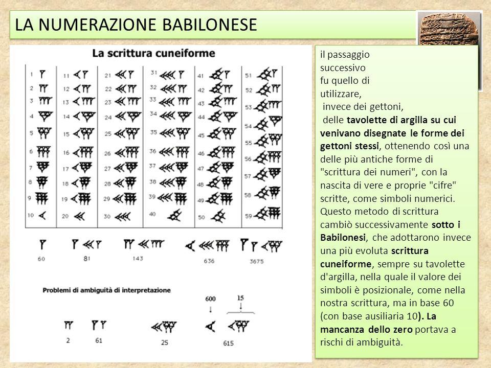 LA NUMERAZIONE BABILONESE il passaggio successivo fu quello di utilizzare, invece dei gettoni, delle tavolette di argilla su cui venivano disegnate le