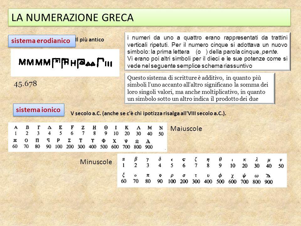 LA NUMERAZIONE GRECA sistema ionico utilizza sempre le lettere dell alfabeto: nove per i numeri interi inferiori a 10, nove per i multipli di 10 inferiori a 100, e nove per i multipli di 100 inferiori a 1000.