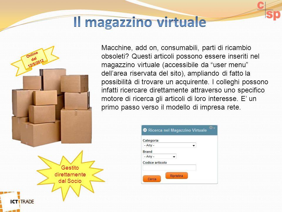 Macchine, add on, consumabili, parti di ricambio obsoleti? Questi articoli possono essere inseriti nel magazzino virtuale (accessibile da user menu de