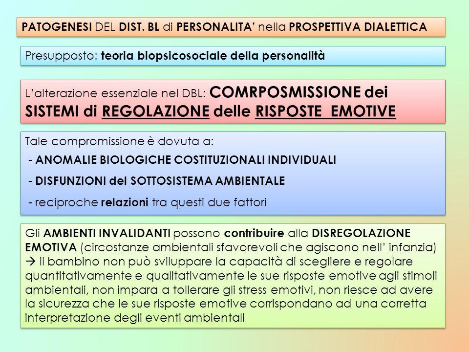 PATOGENESI DEL DIST. BL di PERSONALITA nella PROSPETTIVA DIALETTICA Lalterazione essenziale nel DBL: COMRPOSMISSIONE dei SISTEMI di REGOLAZIONE delle