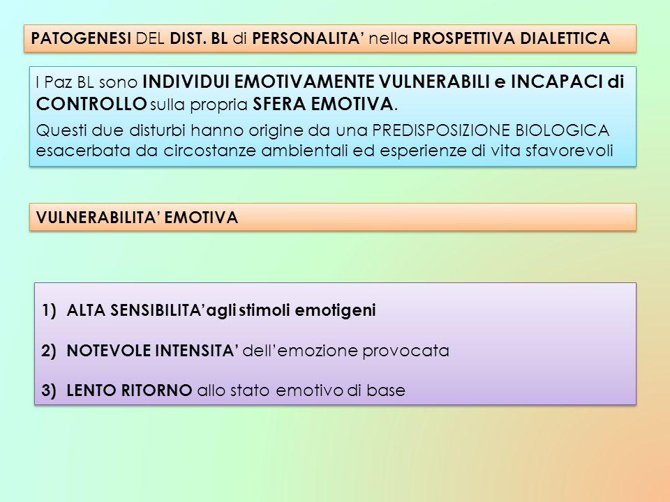 I Paz BL sono INDIVIDUI EMOTIVAMENTE VULNERABILI e INCAPACI di CONTROLLO sulla propria SFERA EMOTIVA. Questi due disturbi hanno origine da una PREDISP